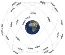 Konstelacje satelitów GPS